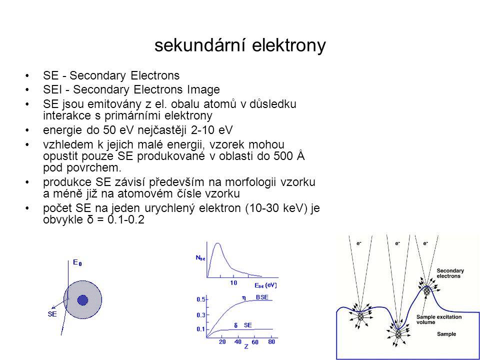 sekundární elektrony SE - Secondary Electrons