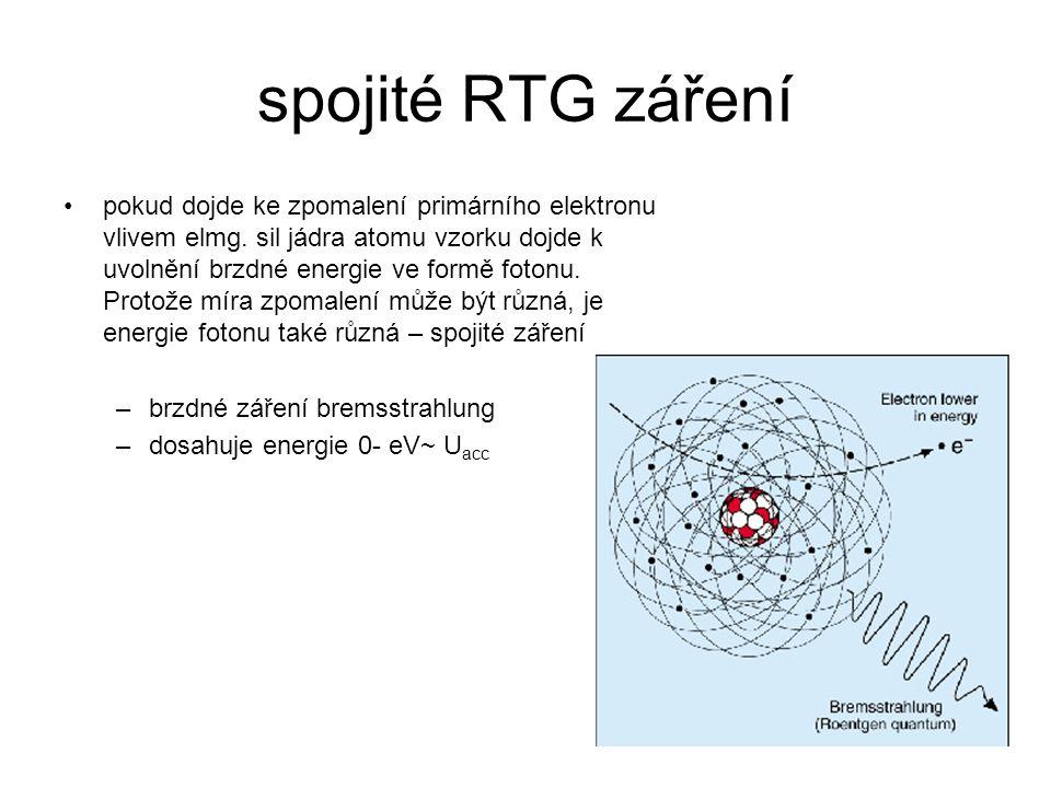 spojité RTG záření