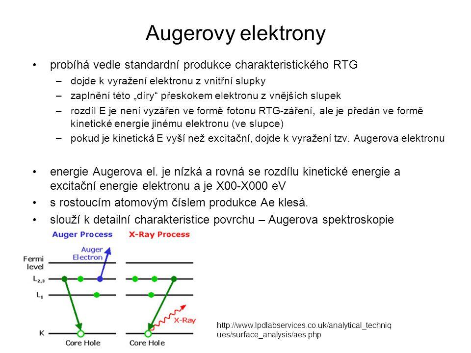 Augerovy elektrony probíhá vedle standardní produkce charakteristického RTG. dojde k vyražení elektronu z vnitřní slupky.