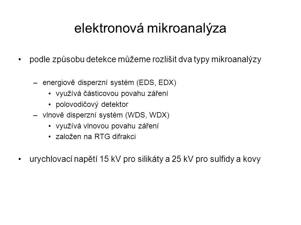 elektronová mikroanalýza
