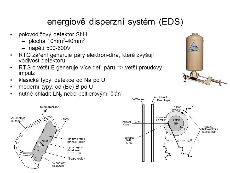 energiově disperzní systém (EDS)