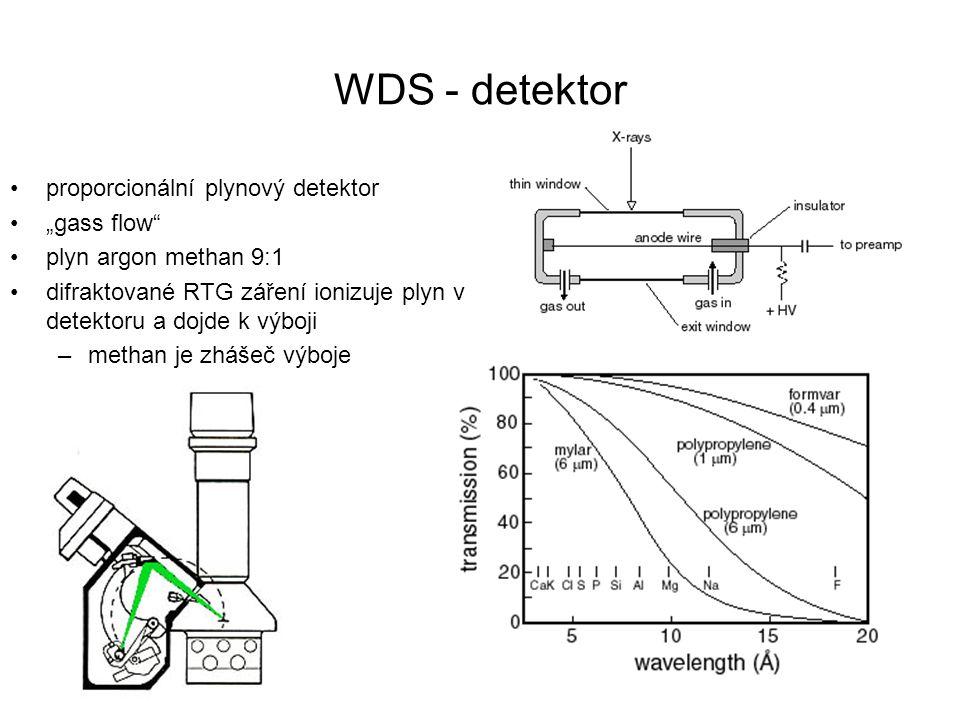 """WDS - detektor proporcionální plynový detektor """"gass flow"""