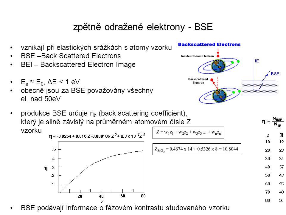 zpětně odražené elektrony - BSE