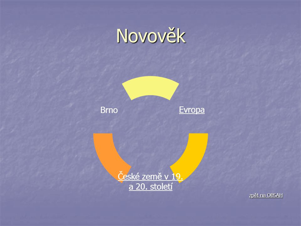 Novověk zpět na OBSAH