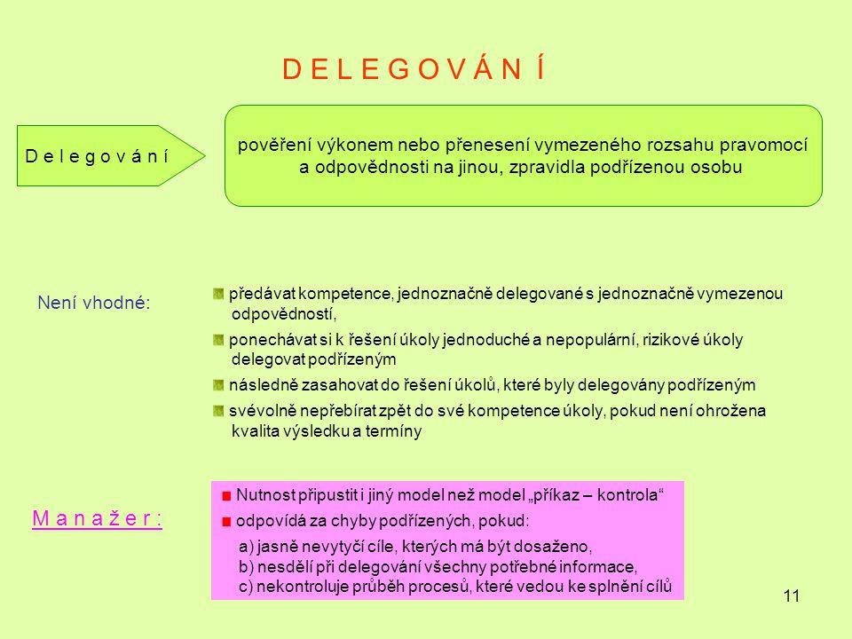 D E L E G O V Á N Í pověření výkonem nebo přenesení vymezeného rozsahu pravomocí. a odpovědnosti na jinou, zpravidla podřízenou osobu.