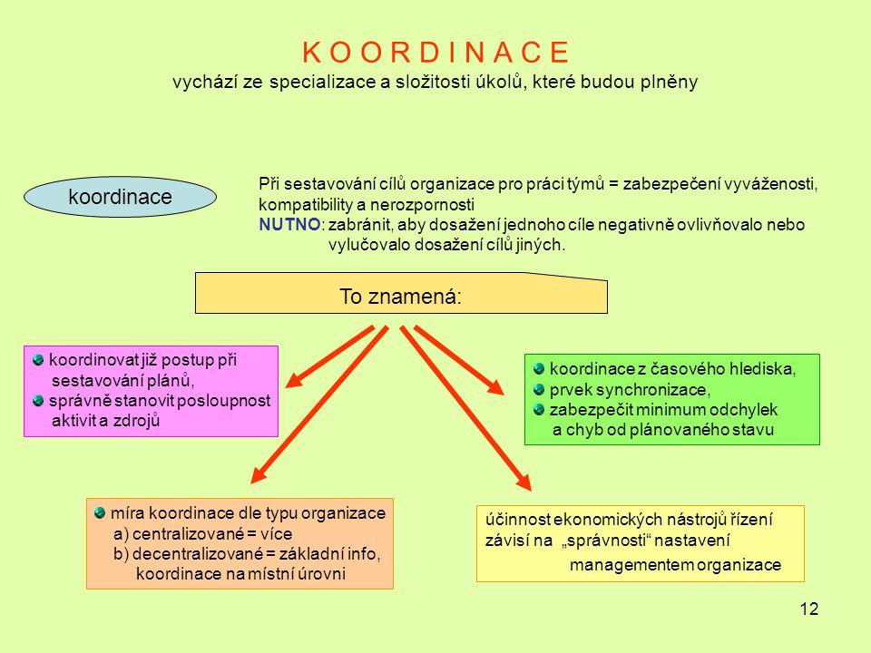 K O O R D I N A C E vychází ze specializace a složitosti úkolů, které budou plněny