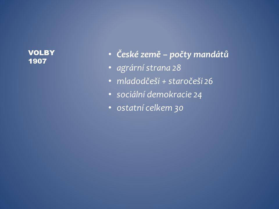 České země – počty mandátů agrární strana 28 mladodčeši + staročeši 26
