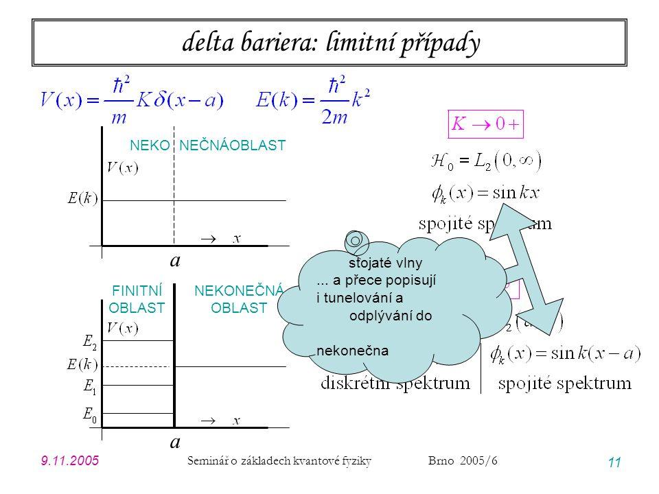 delta bariera: limitní případy