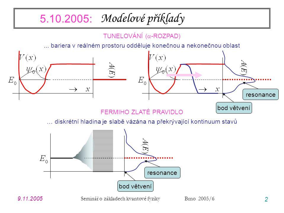 Modelové příklady 5.10.2005: A(E) A(E) A(E) TUNELOVÁNÍ (-ROZPAD)