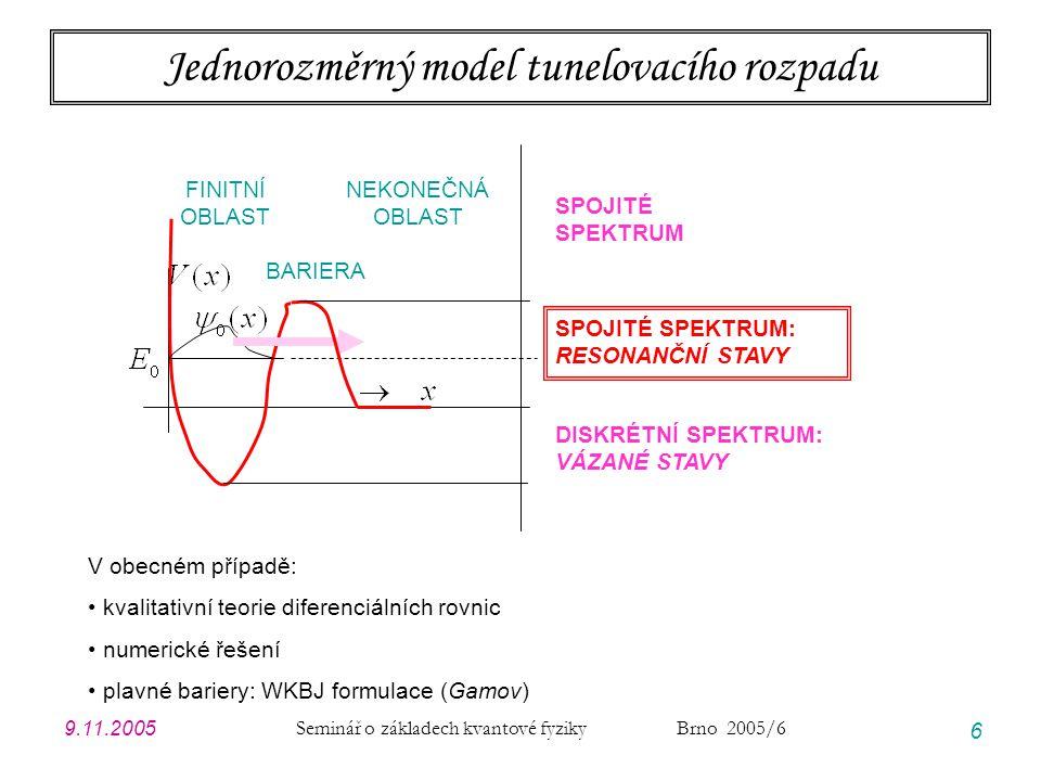 Jednorozměrný model tunelovacího rozpadu