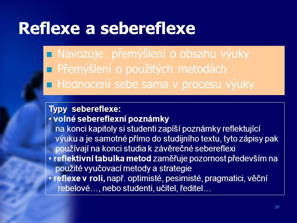Reflexe a sebereflexe Navozuje přemýšlení o obsahu výuky
