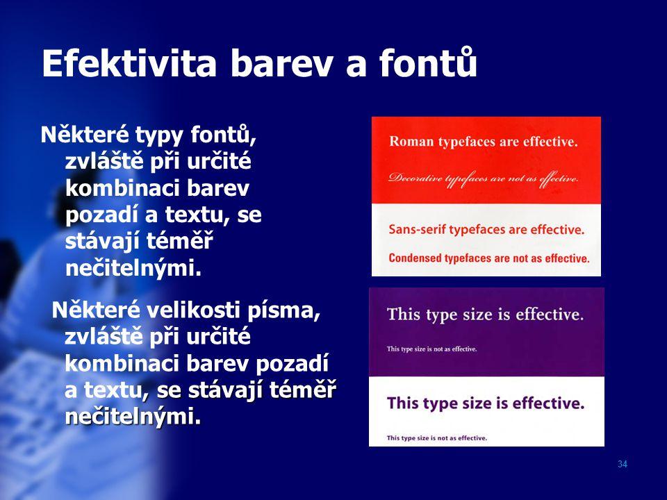 Efektivita barev a fontů