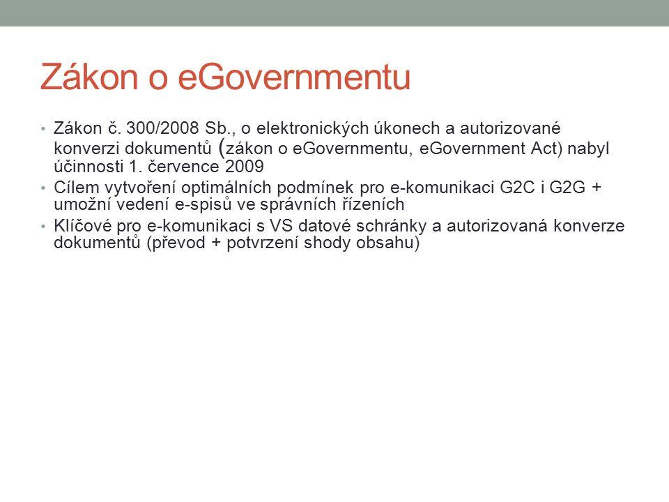 Zákon o eGovernmentu