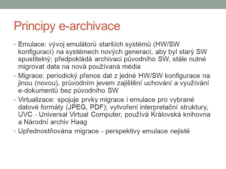 Principy e-archivace