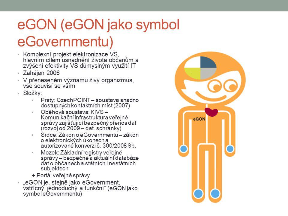 eGON (eGON jako symbol eGovernmentu)