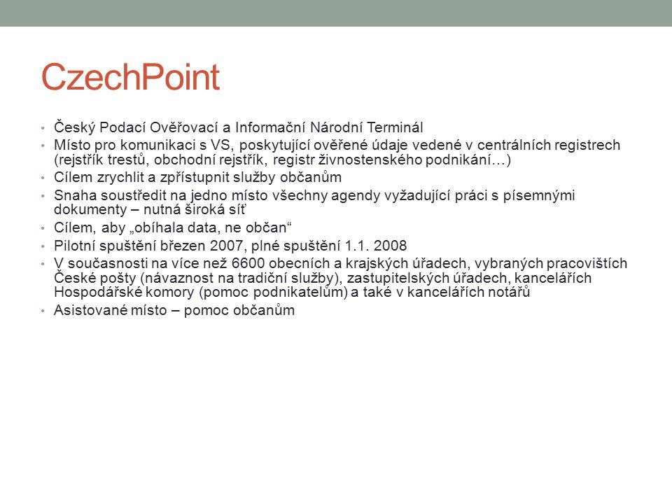 CzechPoint Český Podací Ověřovací a Informační Národní Terminál