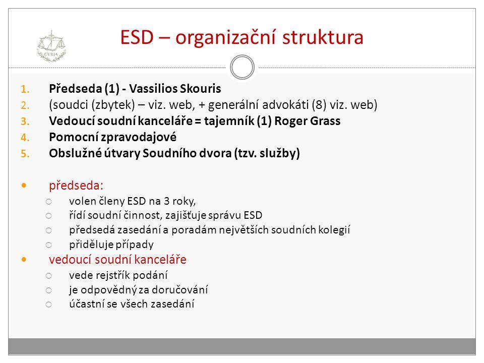 ESD – organizační struktura