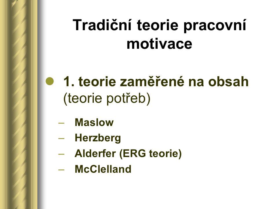 Tradiční teorie pracovní motivace