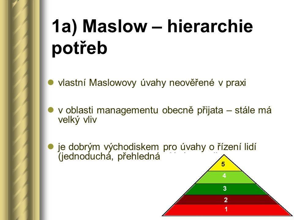 1a) Maslow – hierarchie potřeb
