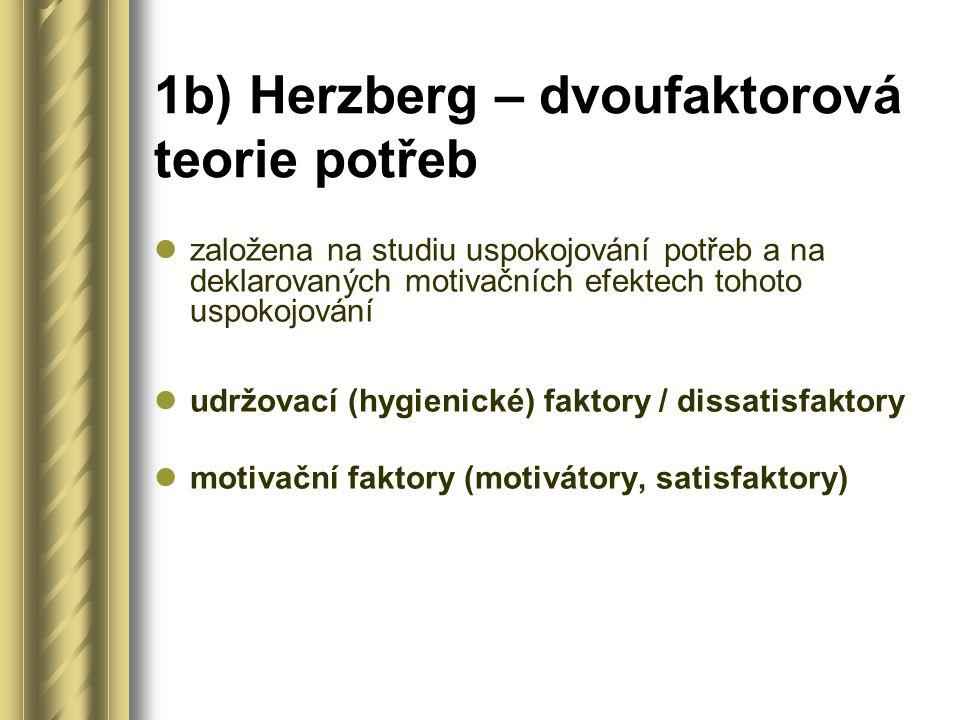 1b) Herzberg – dvoufaktorová teorie potřeb