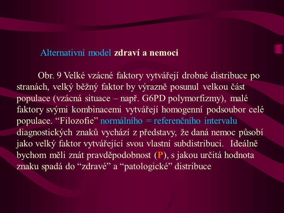 Alternativní model zdraví a nemoci