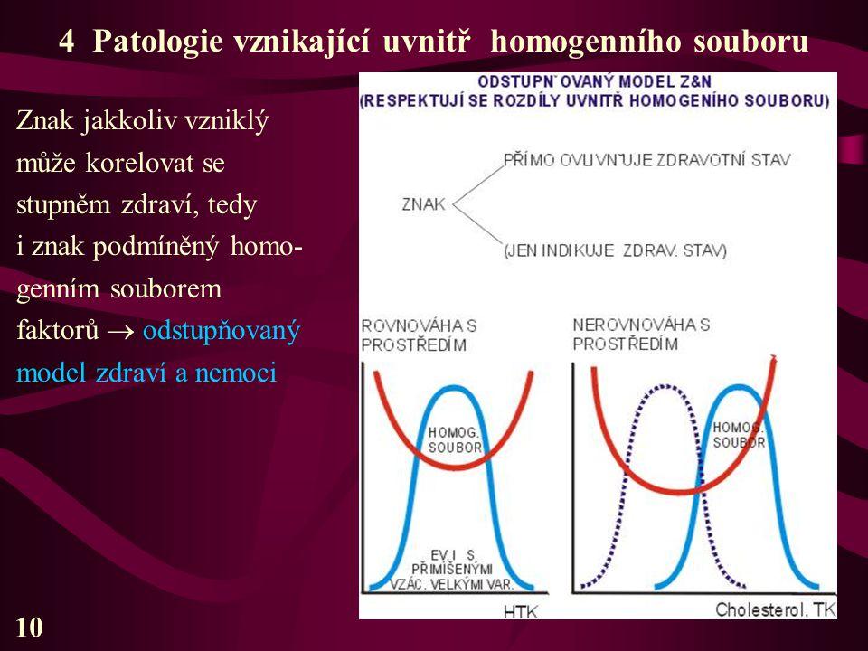 4 Patologie vznikající uvnitř homogenního souboru