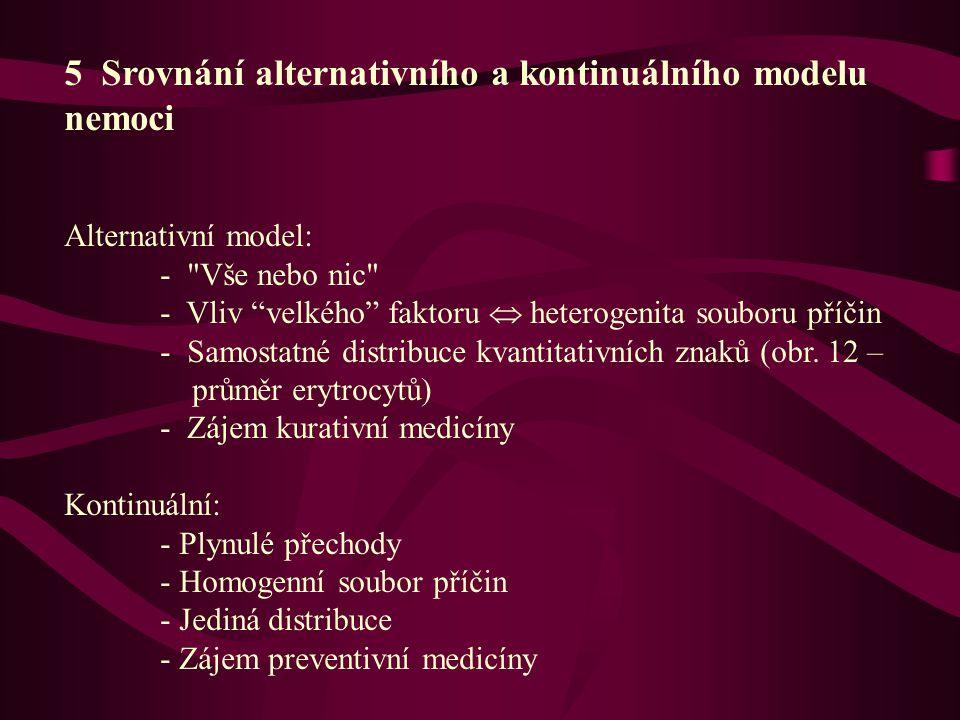 5 Srovnání alternativního a kontinuálního modelu nemoci