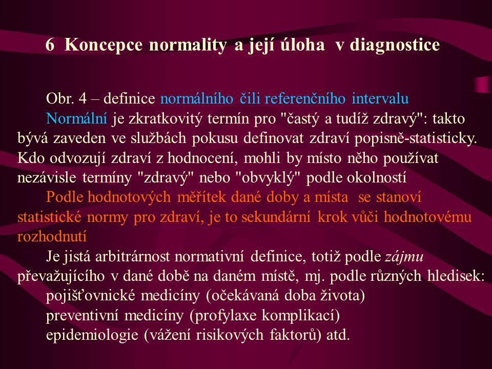 6 Koncepce normality a její úloha v diagnostice