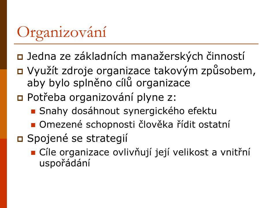 Organizování Jedna ze základních manažerských činností