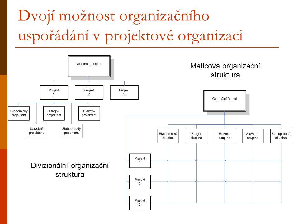 Dvojí možnost organizačního uspořádání v projektové organizaci