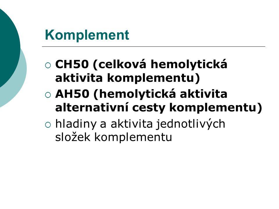 Komplement CH50 (celková hemolytická aktivita komplementu)