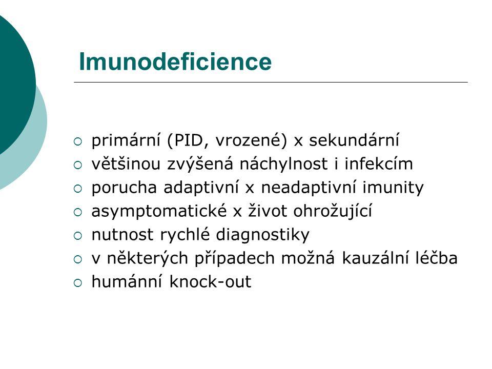 Imunodeficience primární (PID, vrozené) x sekundární