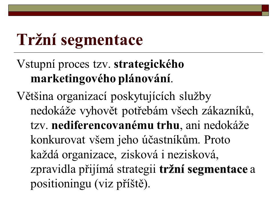Tržní segmentace Vstupní proces tzv. strategického marketingového plánování.