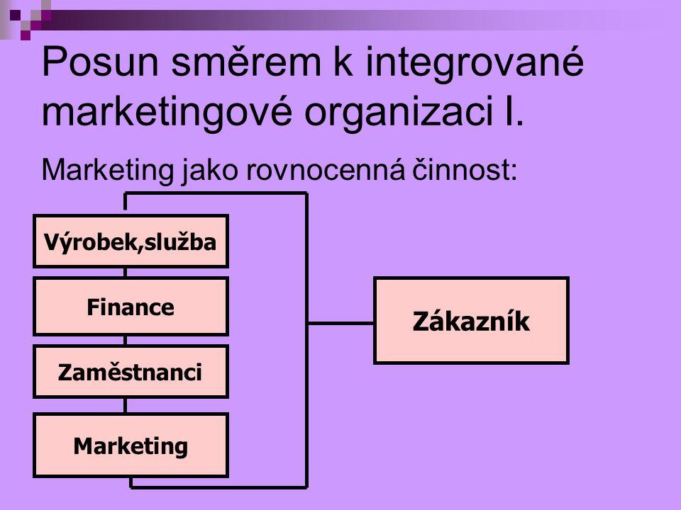 Posun směrem k integrované marketingové organizaci I.