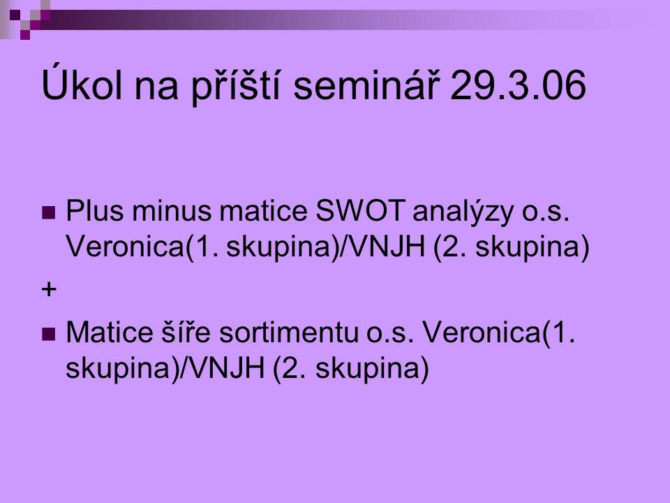 Úkol na příští seminář 29.3.06 Plus minus matice SWOT analýzy o.s. Veronica(1. skupina)/VNJH (2. skupina)