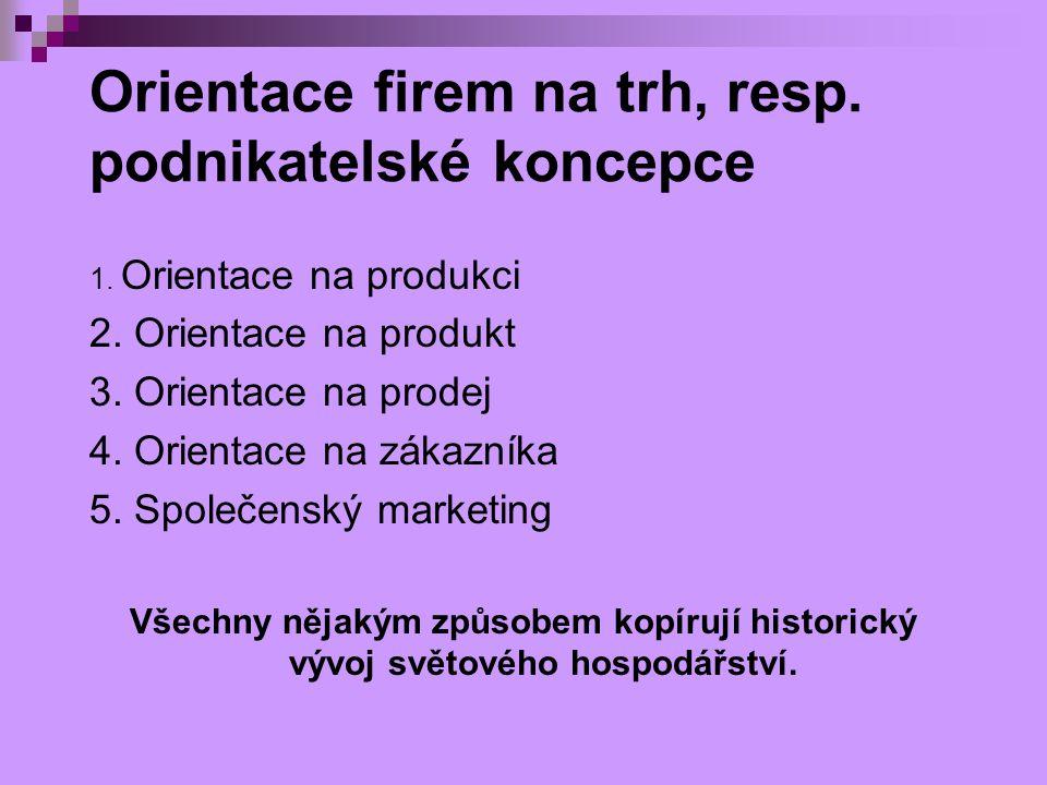 Orientace firem na trh, resp. podnikatelské koncepce