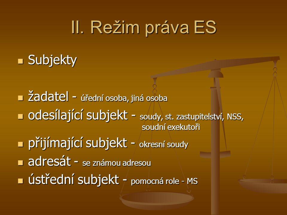 II. Režim práva ES Subjekty žadatel - úřední osoba, jiná osoba