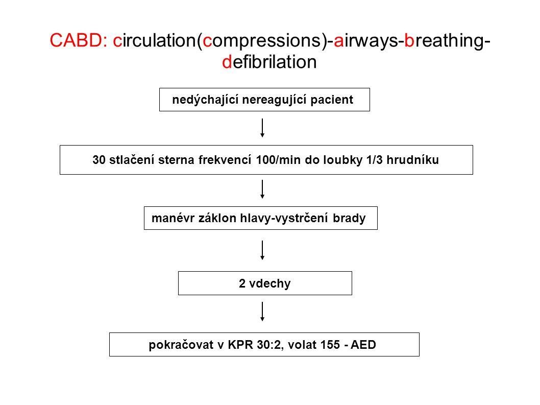 CABD: circulation(compressions)-airways-breathing-defibrilation