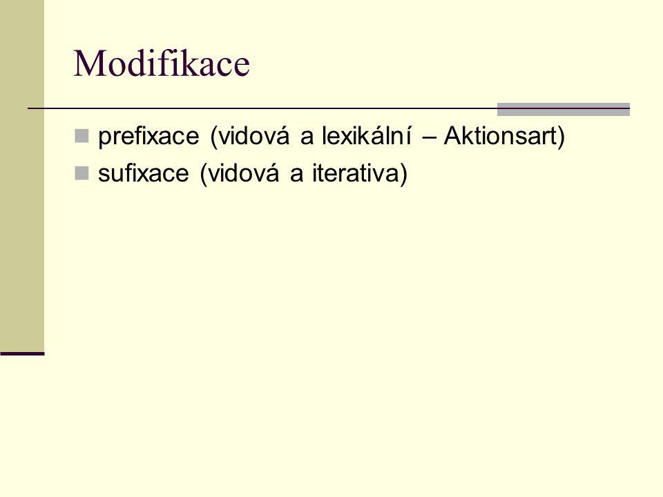 Modifikace prefixace (vidová a lexikální – Aktionsart)