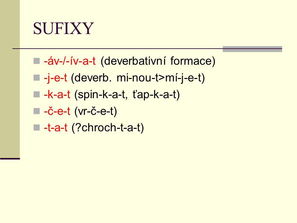 SUFIXY -áv-/-ív-a-t (deverbativní formace)