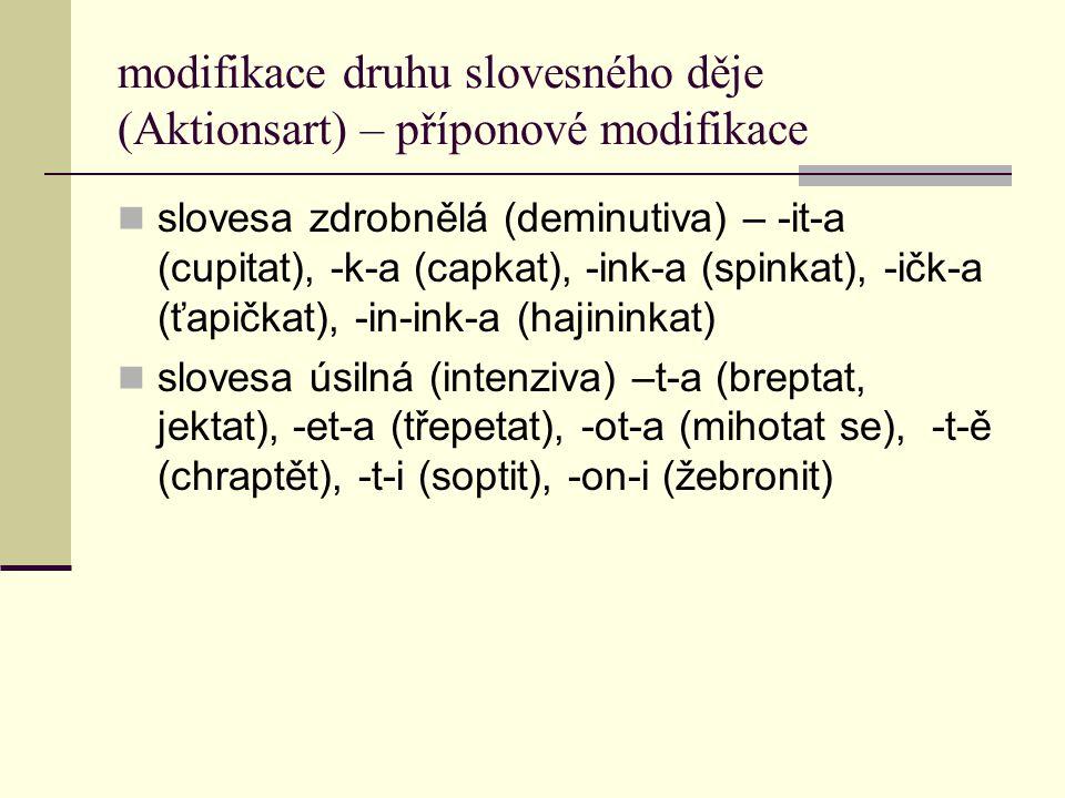 modifikace druhu slovesného děje (Aktionsart) – příponové modifikace