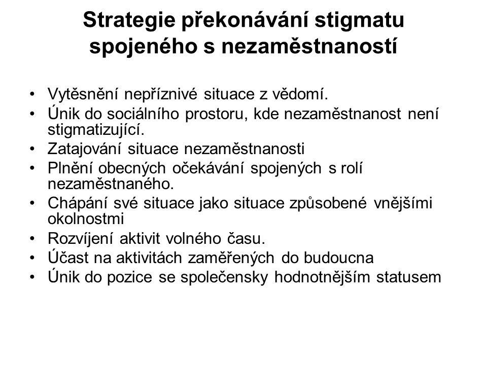 Strategie překonávání stigmatu spojeného s nezaměstnaností