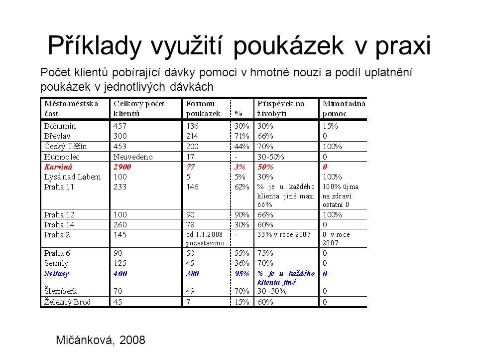 Příklady využití poukázek v praxi