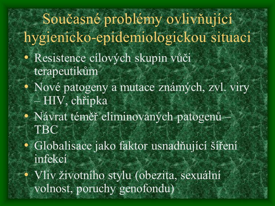 Současné problémy ovlivňující hygienicko-epidemiologickou situaci