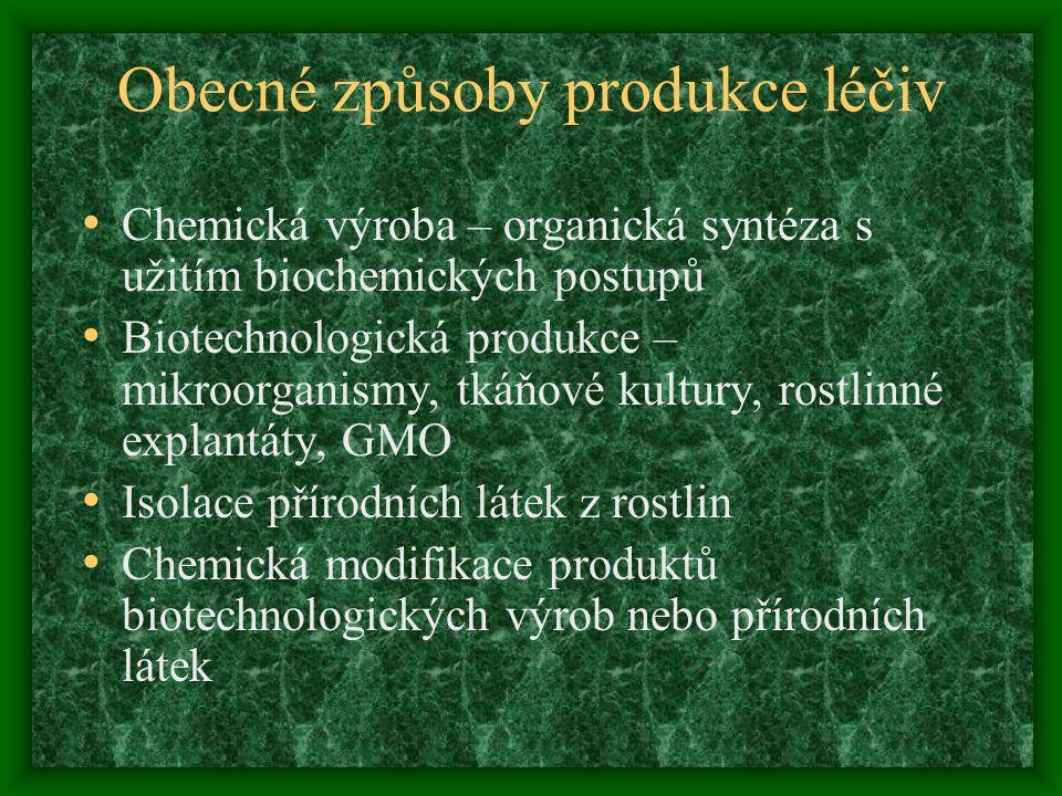 Obecné způsoby produkce léčiv