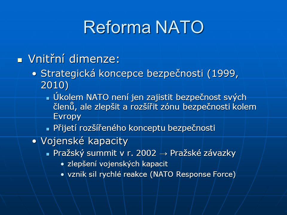 Reforma NATO Vnitřní dimenze: