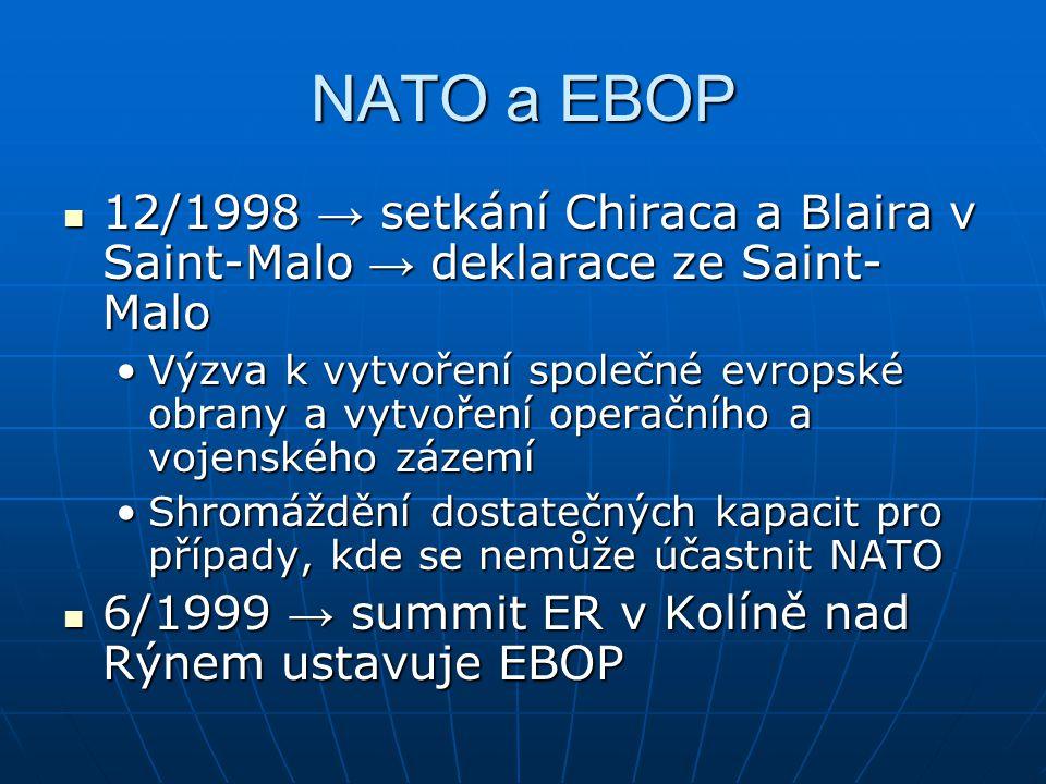 NATO a EBOP 12/1998 → setkání Chiraca a Blaira v Saint-Malo → deklarace ze Saint-Malo.
