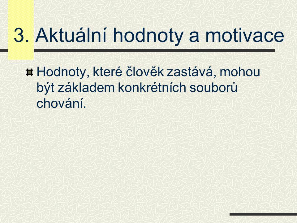 3. Aktuální hodnoty a motivace