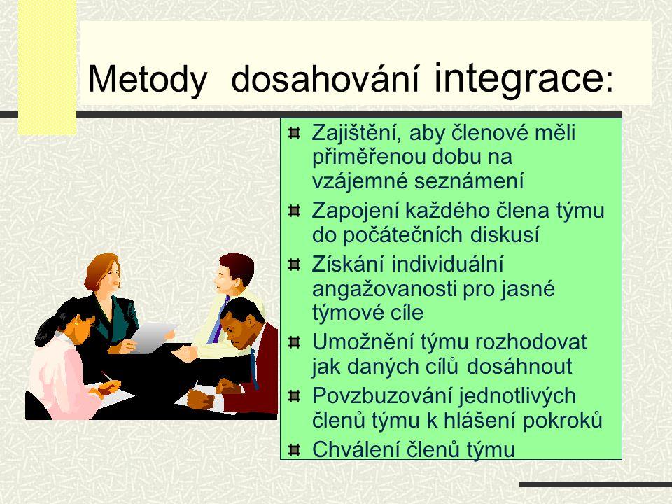 Metody dosahování integrace: