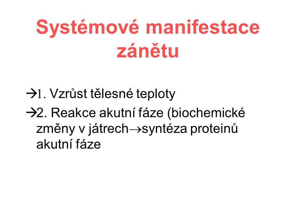 Systémové manifestace zánětu